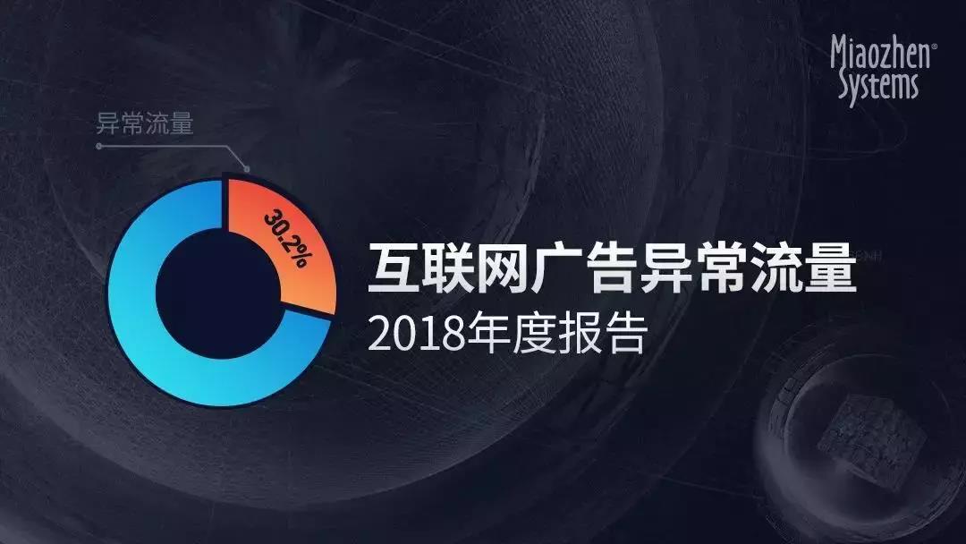 2018年中国品牌广告市场因异常流量损失高达260亿人民币