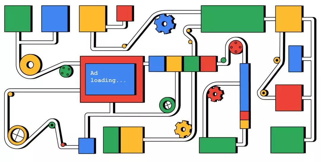 谷歌怎样打造自己的广告系统