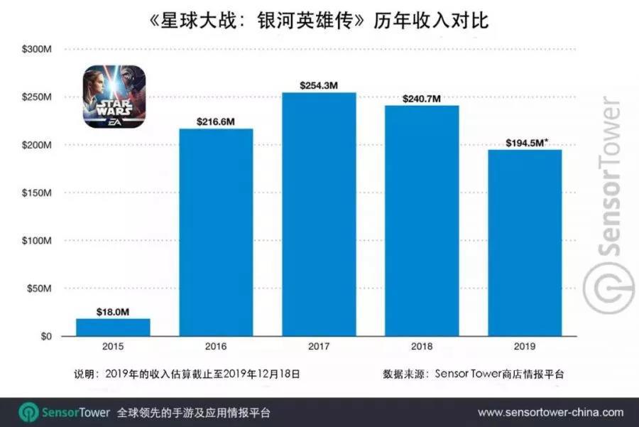 """盛天网络:""""随乐游""""云游戏平台仍在测试中"""