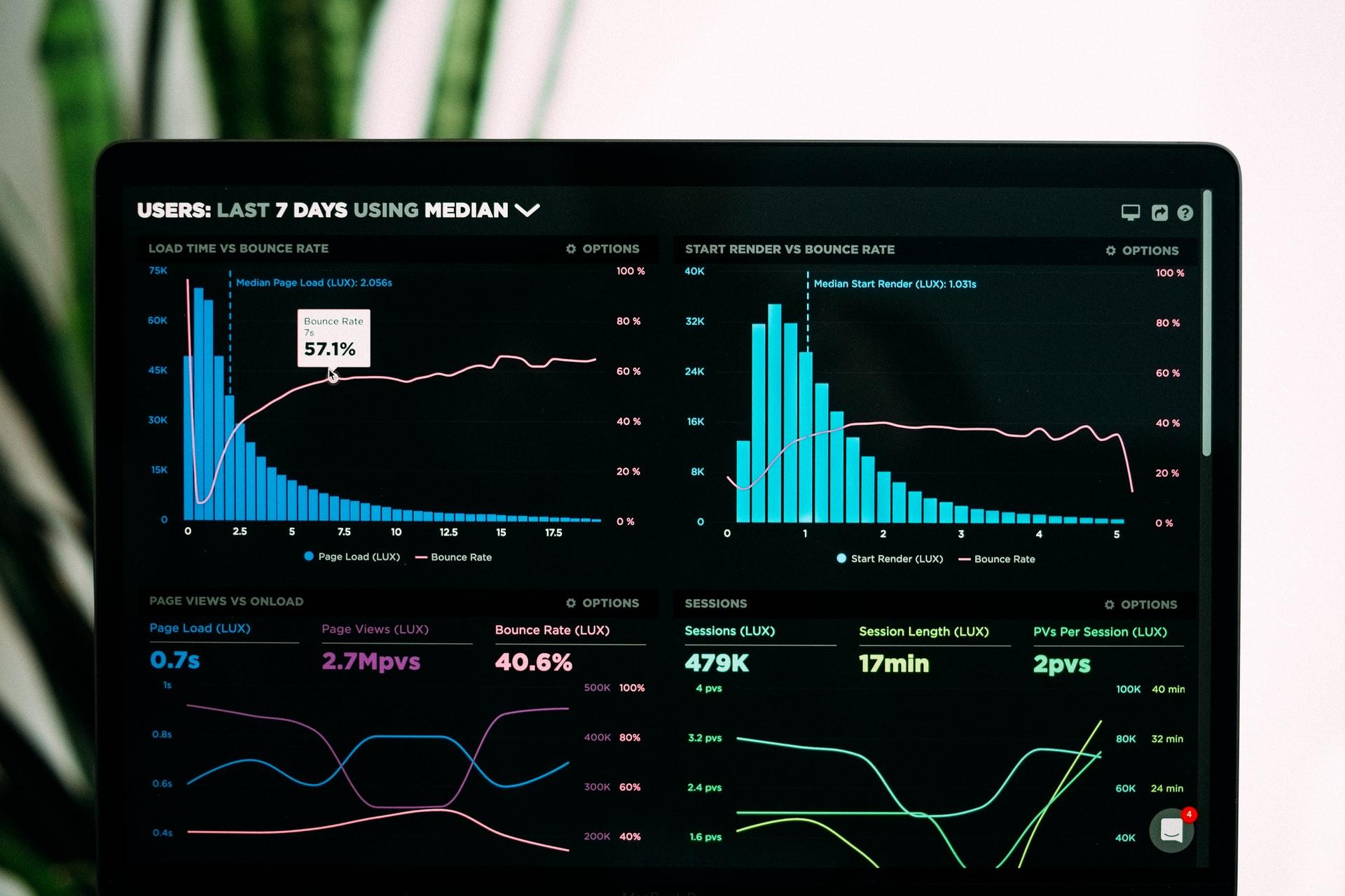 移动广告聚合平台分析 (Fyber、Heyzap、Ironsource)