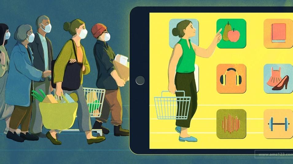 根据Shopify研究,5种购买习惯将持续存在