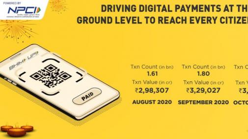 印度UPI月交易量超20亿笔:沃尔玛PhonePe超Google Pay