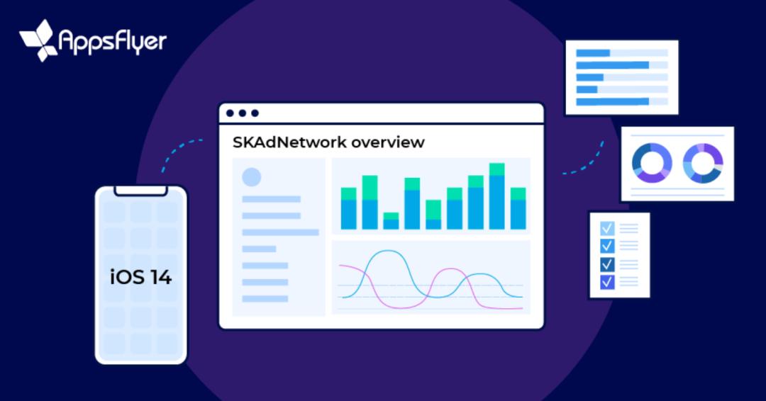 攻克iOS14归因挑战,AppsFlyer针对SKAdNetwork解决方案详解