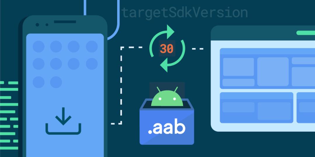 Google Play更新:Android App Bundle 最新动态及 2021 年目标 API 级别要求