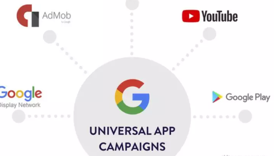 使用Kochava + Google App Campaign推动LTV