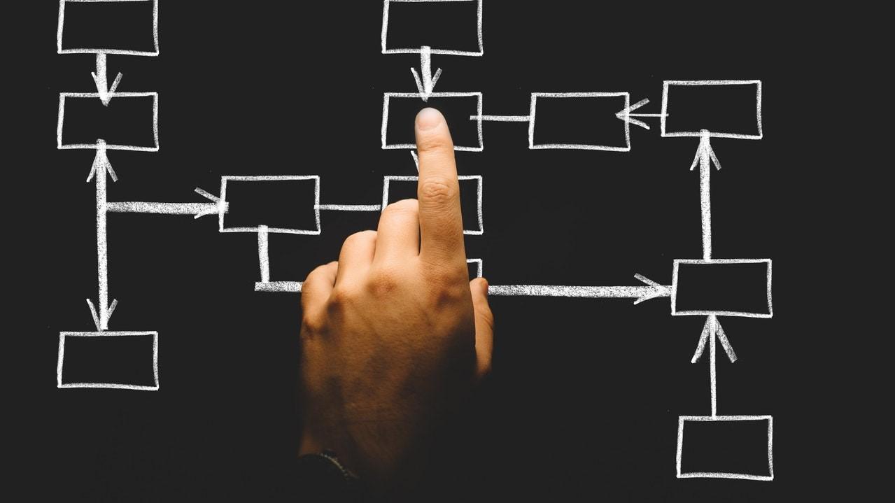 手游联运系统搭建时要注意什么?
