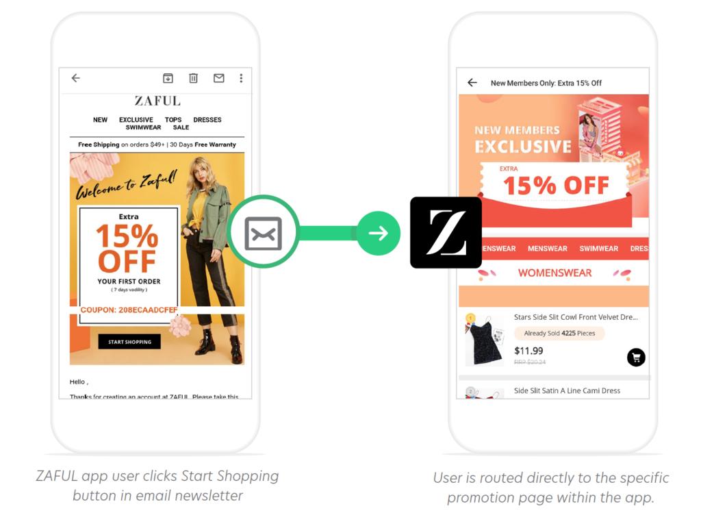 Branch成功案例 —— ZAFUL 如何推动电子邮件营销收入增长 210%
