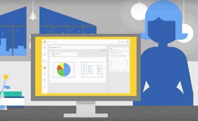 10分钟学会看懂谷歌分析,营销达人就是你
