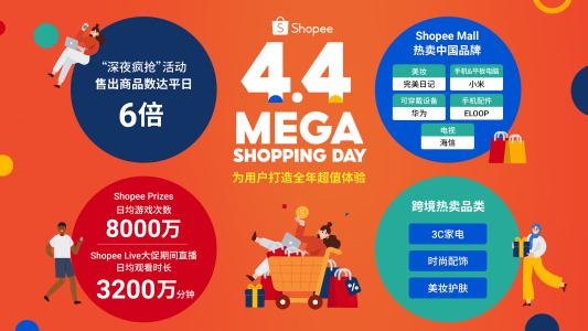 """2小时狂购6倍商品! Shopee 4.4超值购物日引领东南亚""""深夜疯抢""""潮"""