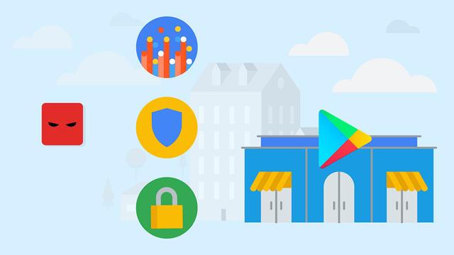 机器学习助力:谷歌Play商店2020年检出近百万违规应用