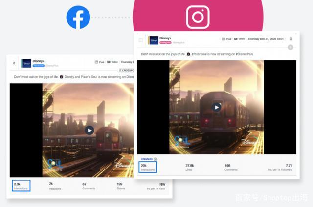 Facebook vs. Instagram? 2021社媒营销最新趋势解读!