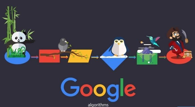 外贸谷歌推广怎么做,真有效果吗?