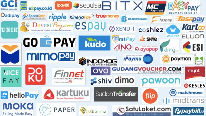 跨境电商 | 详解印尼本地支付方式——OVO