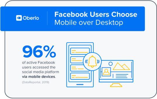 50多个Facebook广告投放小技巧提高你的ROI!(上)