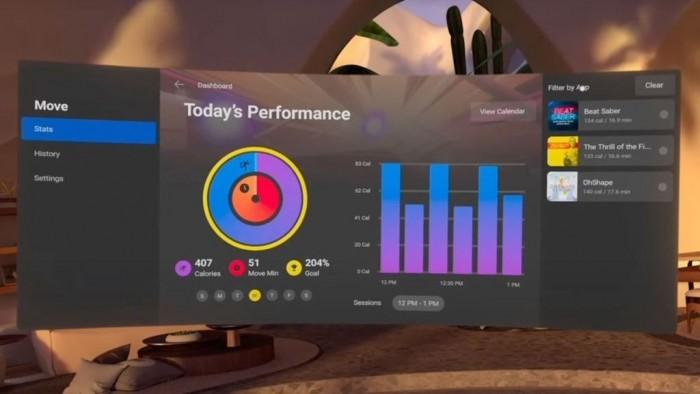 Facebook 考虑在苹果健康应用中整合其虚拟现实头显运动数据
