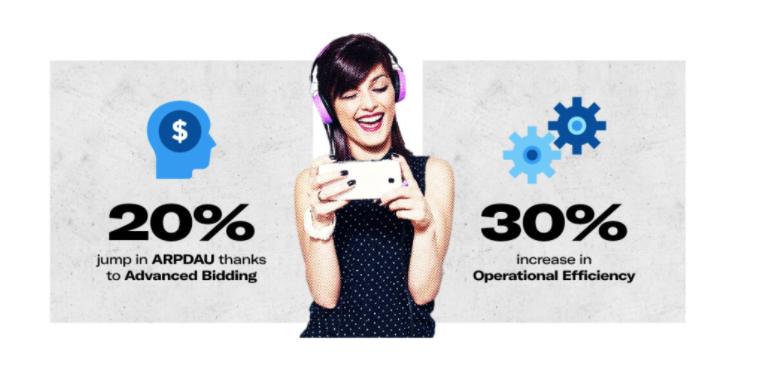 MoPub成功案例|Advanced Bidding助力Metajoy ARPDAU激增20%,运营效率增长30%