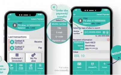 上线11个月 1.1亿巴西人已使用过国有即时支付系统Pix