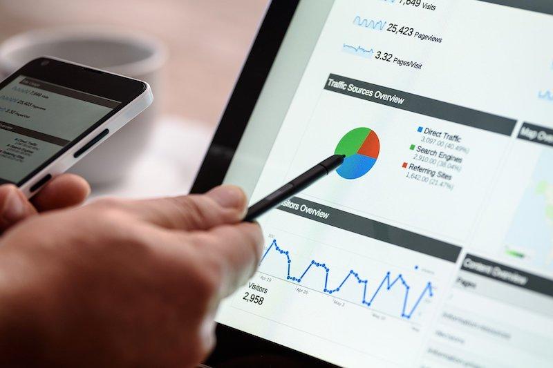 社交媒体占全球移动流量的70%,品牌把握流量走向的4个方法