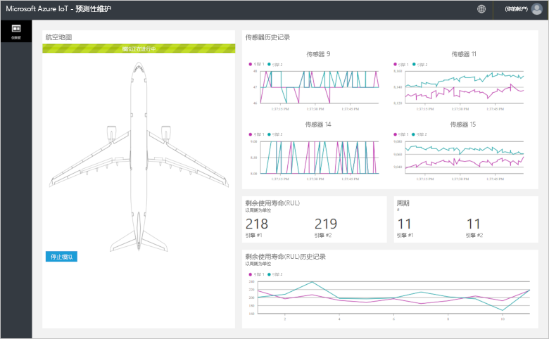 pm-dashboard-inline.png