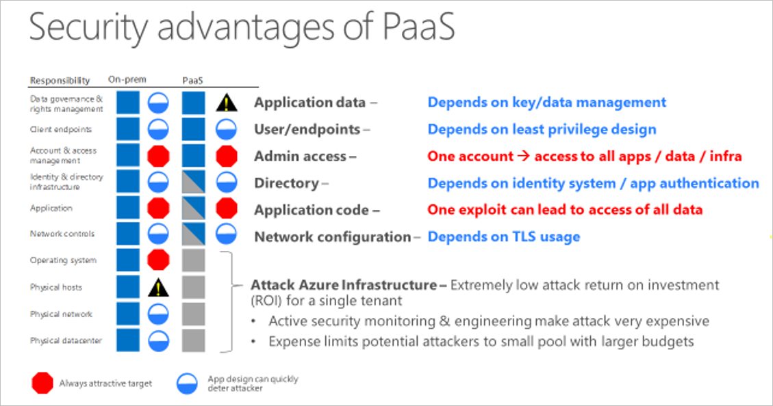 advantages-of-paas.png