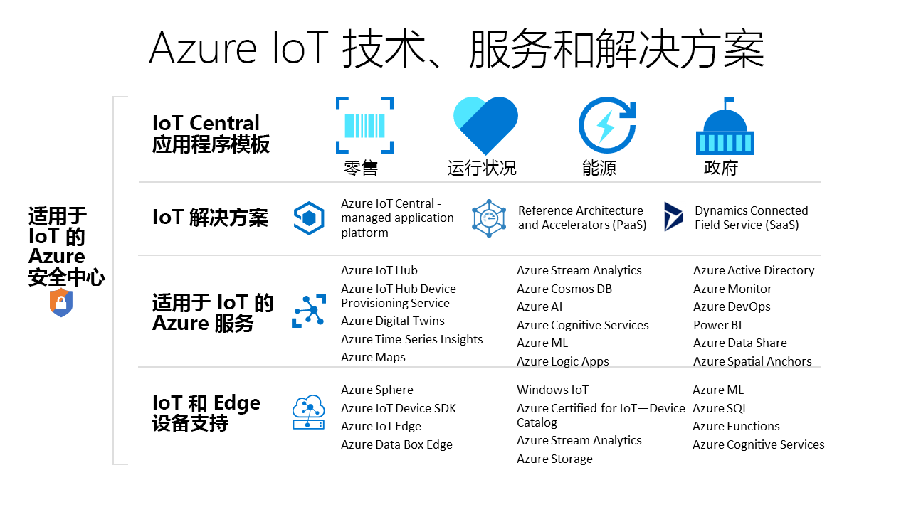 iot-technologies-services.png