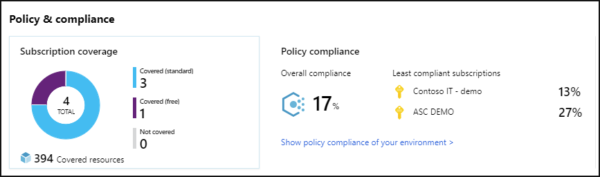 sc-policy-dashboard.png