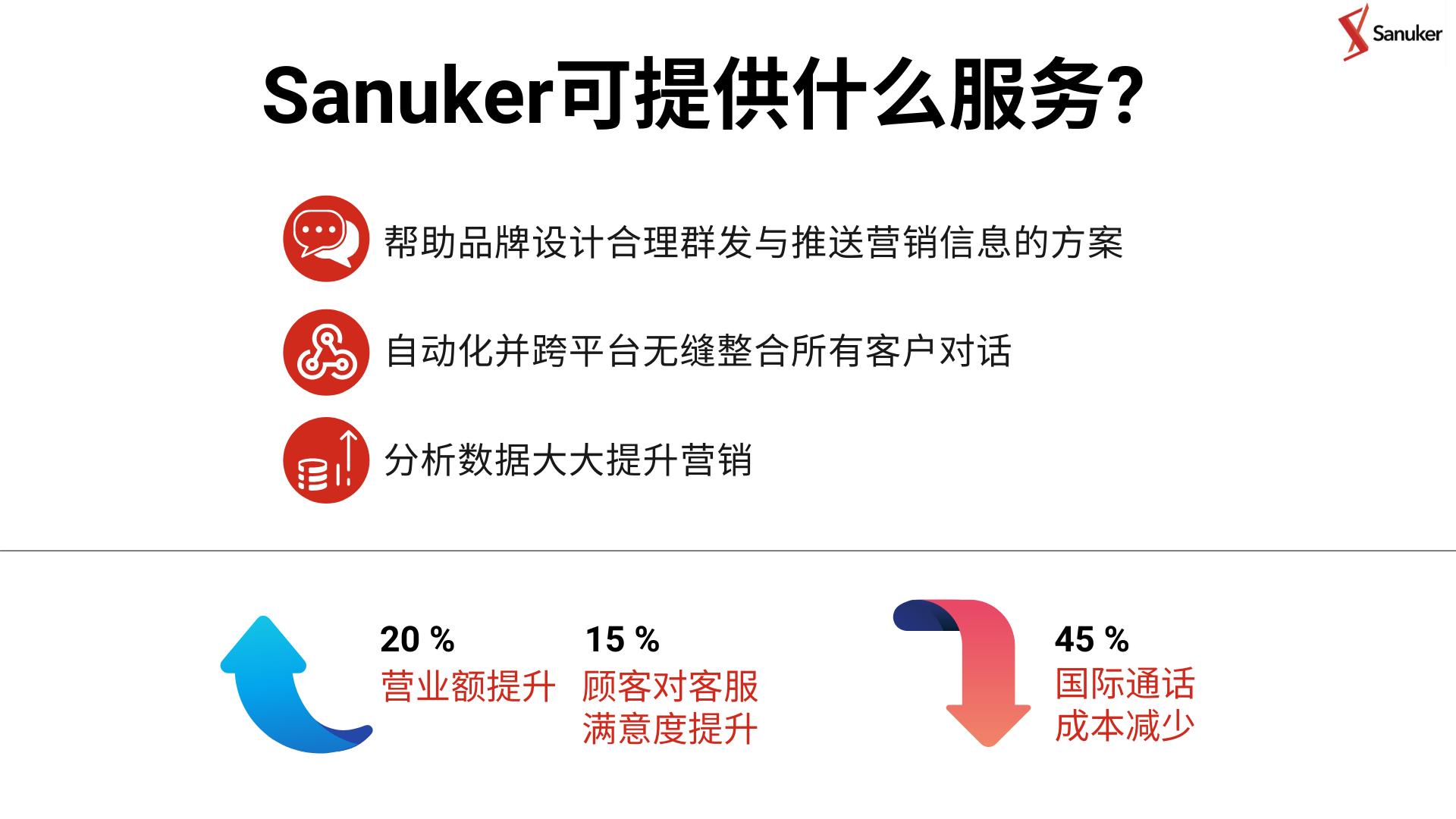 sanuker blog cover image (13).png